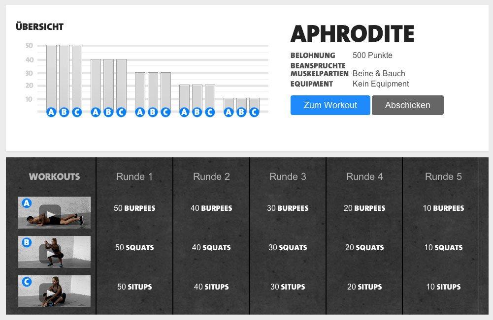 Freeletics Workouts Aphrodite